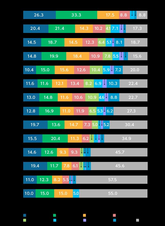 国民 健康 保険 料 月額 平均